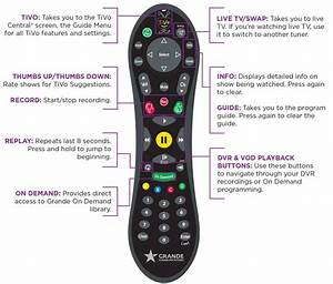 Tivo Remote Control Guide