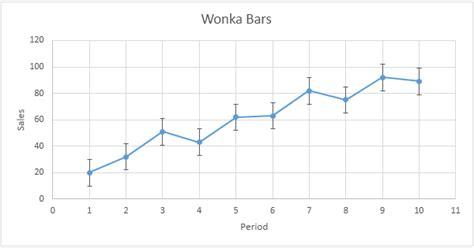 error bars  excel charts easy excel tutorial