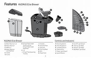 Keurig K40  K45 Elite Brewing System Review