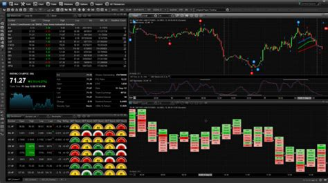 How To Choose Your Day Trading Software?  Trading Setups. Social Media Marketing Strategy. Pop A Lock Charlotte Nc Tax Planning Attorney. High Yield Savings Accounts Comparison. Masters Degree In Nursing Dns And Web Hosting. Nashville State Community College. Best Watches For Doctors Banquet Stack Chairs. Aa Federal Credit Union Male Hair Restoration. Charities To Donate Money To