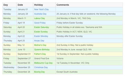 vic public holidays calendar holiday victoria vic