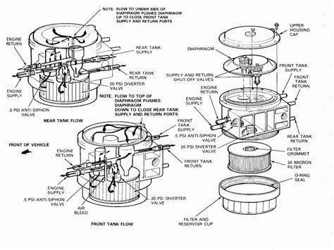 1989 Ford F 250 Fuel System Diagram by 1988 Ford F 150 Fuel System Diagram Wiring Forums