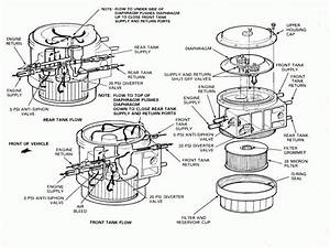 1988 Ford F 150 Fuel System Diagram