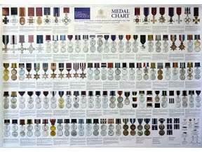 product uk orders decorations and medals poster 2012