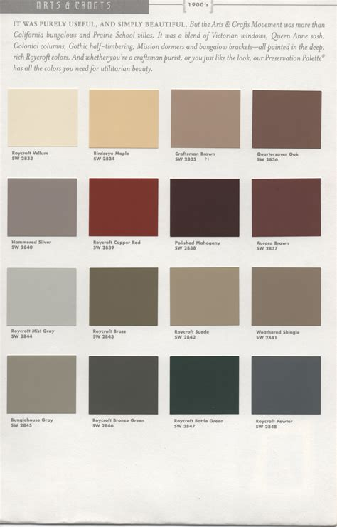 Historic Paint Colors Pt 2  Como Bungalow. Window Height Above Kitchen Sink. The Kitchen Sink Trailer. Kitchen Sink Tailpiece. Kitchen Sink Dish Rack. Kitchen Sinks Top Mount. Best Gauge For Stainless Steel Kitchen Sinks. Integrated Kitchen Sink. What Is A Kitchen Sink Drama