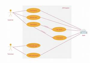 Services Uml Use Case Diagram  Atm System  Uml Use Case