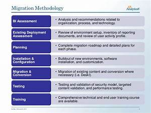 bi 40 migration strategy and best practices With sap data migration strategy document