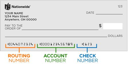 check account number locate the bank routing numbers on a check nationwide