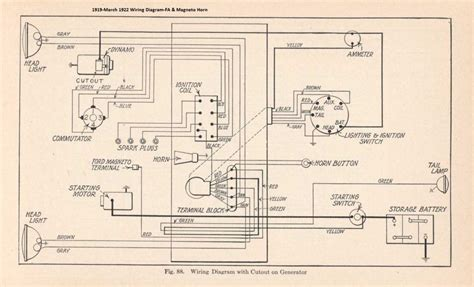 Phillip Wire Diagram by Model T Ford Forum Ammeter Reading