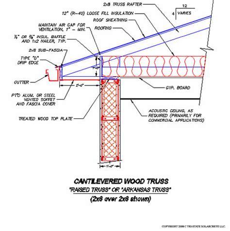 roof truss design tutorial goo