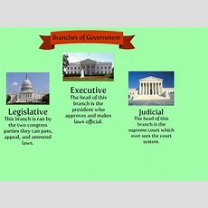 3 Branches Of Government  Google Search  3 Branches Of Government Project Pinterest