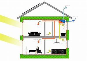 Diseñar una casa ecológica Construir una casa ecológica