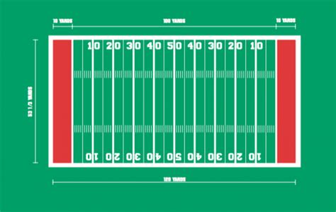 football field dimensions  goal post sizes  quick