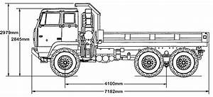 M1094 Dump Truck  Lvad