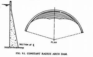 Arch Dam  Its Types  Advantages  Disadvantages