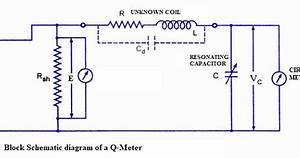 Lcr Q Meter Block Diagram : q meter block diagram and working electronics and ~ A.2002-acura-tl-radio.info Haus und Dekorationen