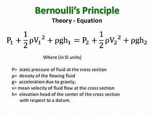 Option B: Engineering Physics (HL) – IB Physics