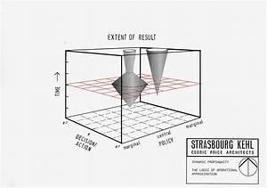 Tent Of Meeting Diagram  U0026 Cut