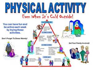 Kids Physical Activity Pyramid