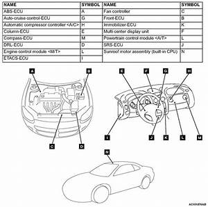 Location Of Ecm  Where Can I Find The Ecm On A Chrysler