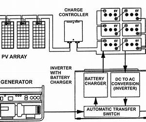 Diagram Of A Off Grid Solar Power System With Generator
