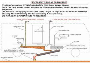 Wiring Database 2020  27 Black Tank Flush System Diagram