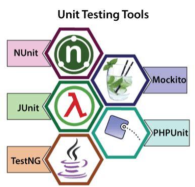unit testing tools javatpoint