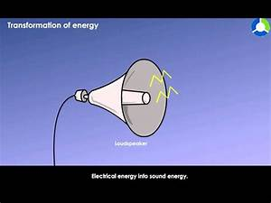 Transformation Of Energy - Work And Energy  Cbse Grade   6 Science