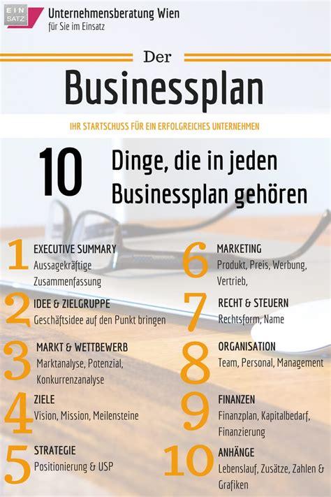 businessplan checkliste der unternehmensberatung wien