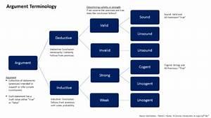 cv creative writing law student essay help creative writing level 2