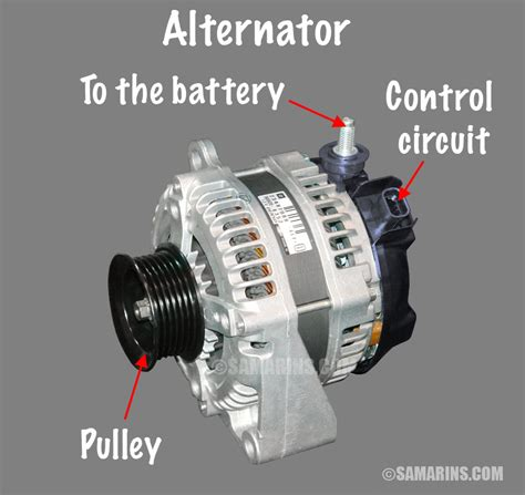 alternator   works symptoms testing problems replacement
