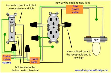 Wiring Help Small Cabin Forum