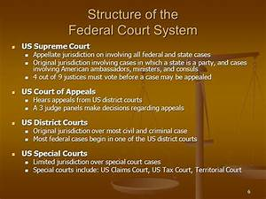 The US Court System Objective ppt download