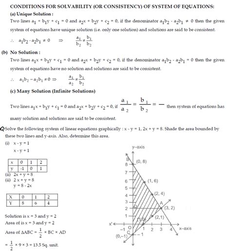worksheets on linear equations for class 6 pre algebra