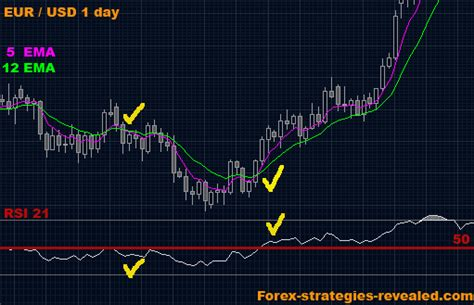 currency trading strategies forex trading strategy 6 quot key simplicity quot forex