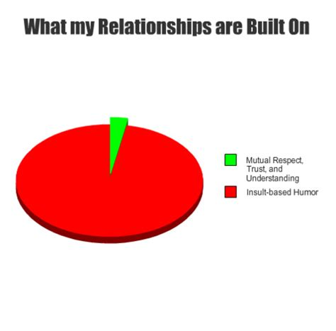 Relationship Memes Tumblr - memes about relationships tumblr www imgkid com the image kid has it
