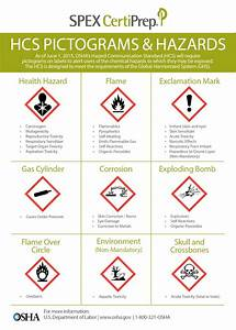 121 best images about chemical hazards on pinterest With chemical label pictograms