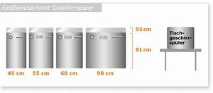Geschirrspüler 50 Cm : ratgeber geschirrsp len elektro gro ger te ~ Orissabook.com Haus und Dekorationen
