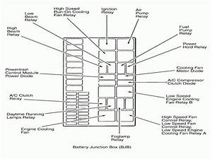 2001 Ford E250 Fuse Diagram
