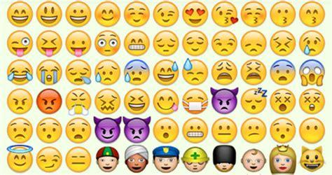 Das Sind Eure Lieblings-emojis