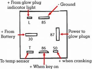 Check Glow Plug System