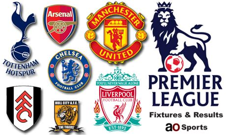 England Premier League results & scorers (32nd matchday ...