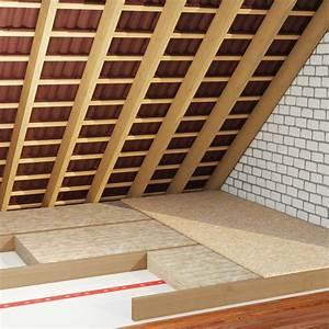 Oberste Geschossdecke Dämmen Holzbalkendecke : den dachboden nach enev d mmen energie fachberater ~ Lizthompson.info Haus und Dekorationen