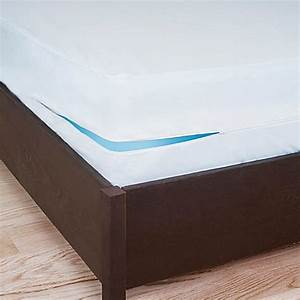 buy remedyr bed bug dust mite twin box spring protector in With box spring cover bed bath beyond