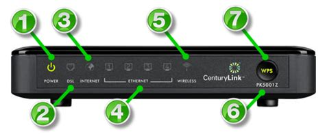 centurylink dsl light why is the wps light on my modem what does the