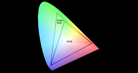 what is color space adobe rgb vs srgb which rgb color space is right for you