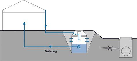 kosten wasser abwasser neue pflichten f 252 r grundst 252 cksbesitzer regenwasser r 252 ckhaltung und versickerung