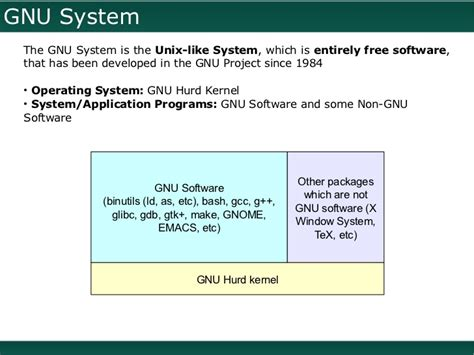 Introduction To Gnu/linux, Free Software, Open Source