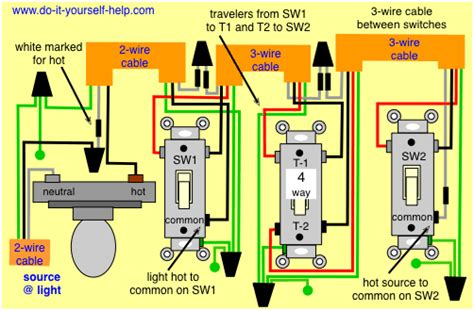 how to wire three light switches to one light only using