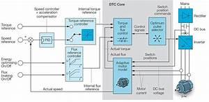 Abb Vfd Control Wiring Diagram